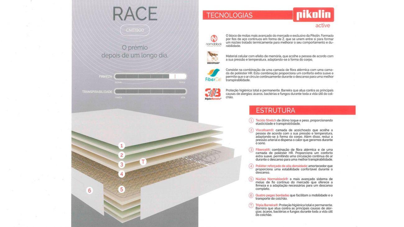Colchão Race, Colchões Molas Pikolin